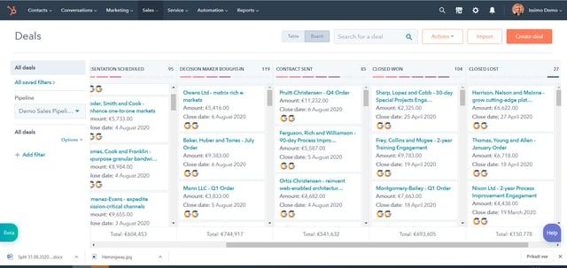 HubSpot platforma_stopnje pordajnega procesa